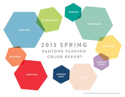 pantone 2013 colors